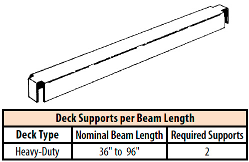 MMSDS-(ND)-Deck Supports
