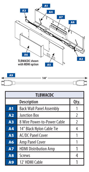 TLBWACDC(NW)(HDMI)(PWR)-HDTV System AC/DC Panel with HDMI