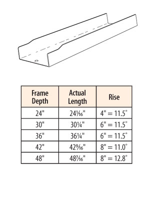WS(FD)GFC(RISE)-(NW)02-Wide Span Gravity Feed Channel